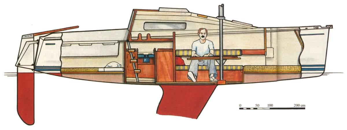 Mini Speed Boat Plans | AndyBrauer.com